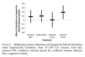 MaDaniel et al. 2016