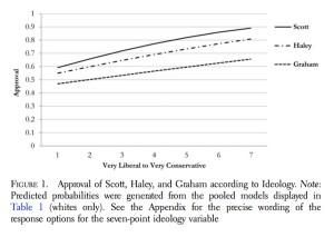 Huffman et al.2 - 2016